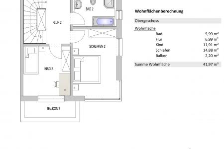 Bocs Bau Haus 2-OG