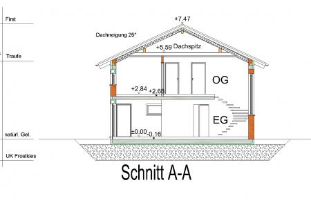 Neubau eines Einfamilienhauses in Petzenhausen Schnitt